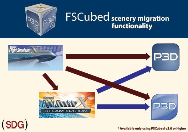 FSCubedv2.0_05